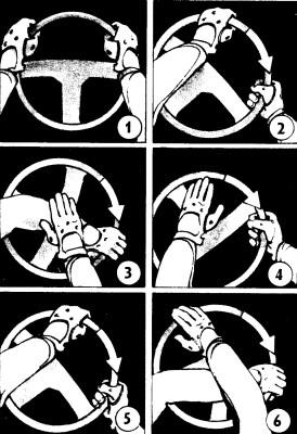 схема сил действующих на автомобиль картинка